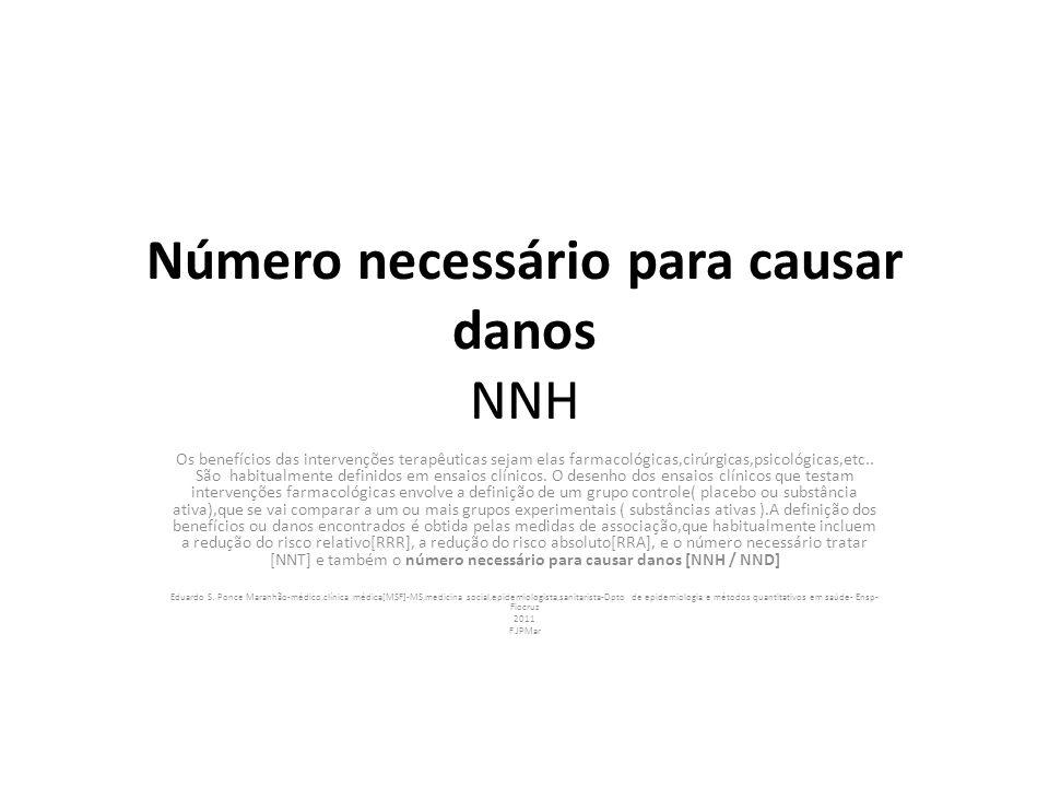 Número necessário para causar danos NNH