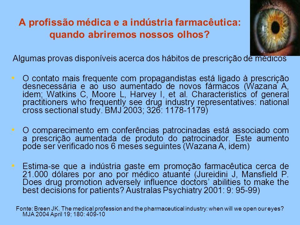 Algumas provas disponíveis acerca dos hábitos de prescrição de médicos
