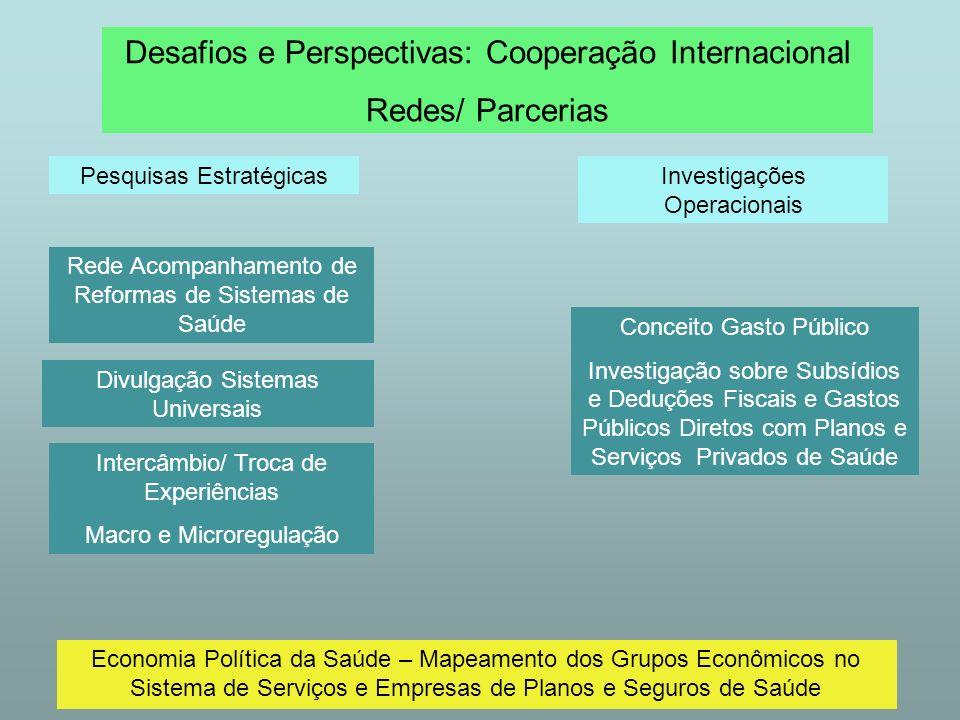Desafios e Perspectivas: Cooperação Internacional Redes/ Parcerias