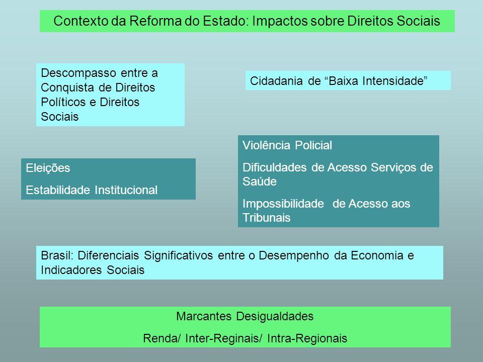 Contexto da Reforma do Estado: Impactos sobre Direitos Sociais