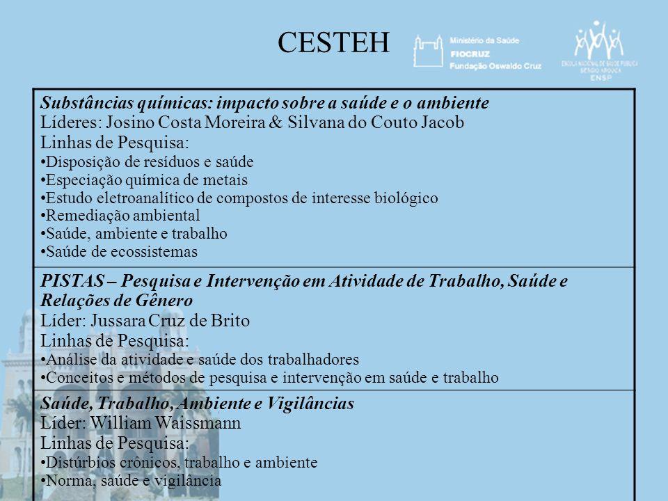CESTEH Substâncias químicas: impacto sobre a saúde e o ambiente