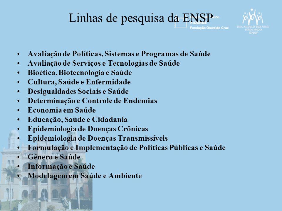 Linhas de pesquisa da ENSP