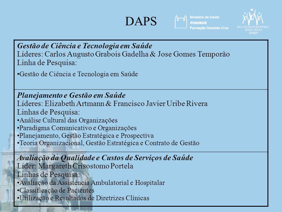 DAPS Gestão de Ciência e Tecnologia em Saúde