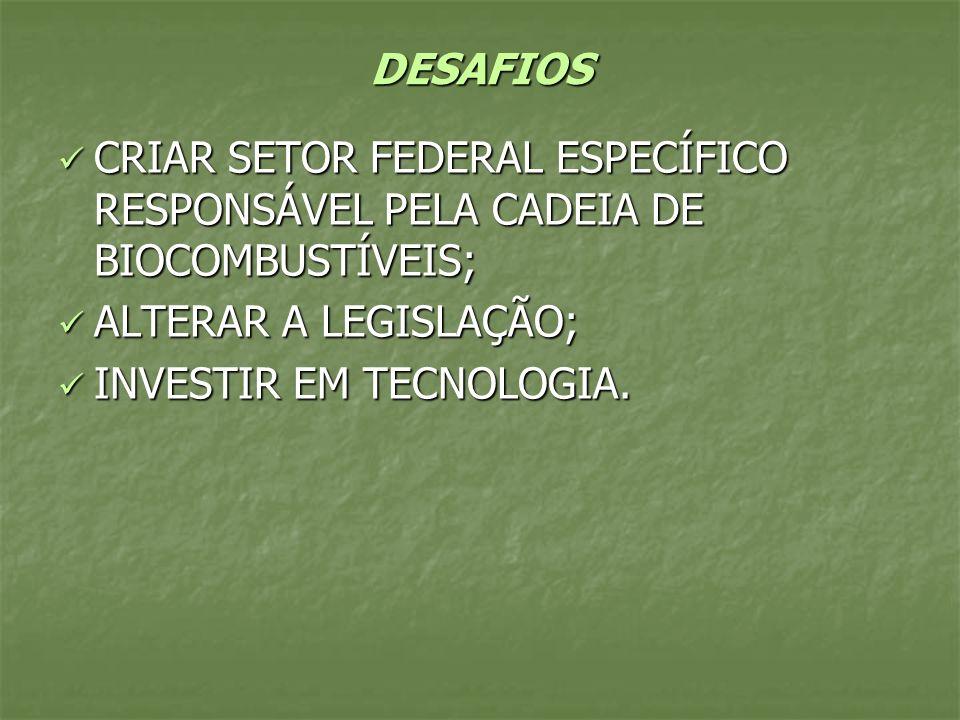 DESAFIOS CRIAR SETOR FEDERAL ESPECÍFICO RESPONSÁVEL PELA CADEIA DE BIOCOMBUSTÍVEIS; ALTERAR A LEGISLAÇÃO;
