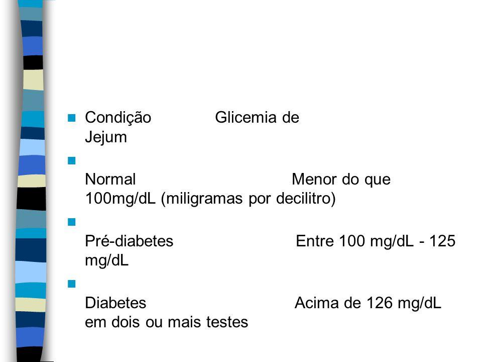 Condição Glicemia de Jejum