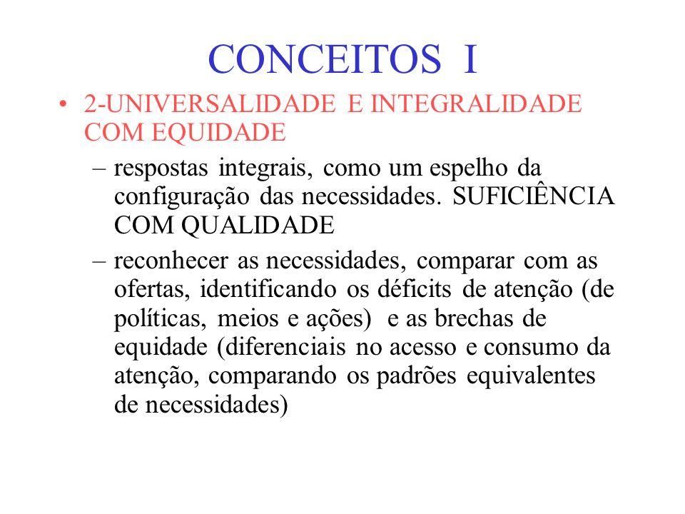 CONCEITOS I 2-UNIVERSALIDADE E INTEGRALIDADE COM EQUIDADE