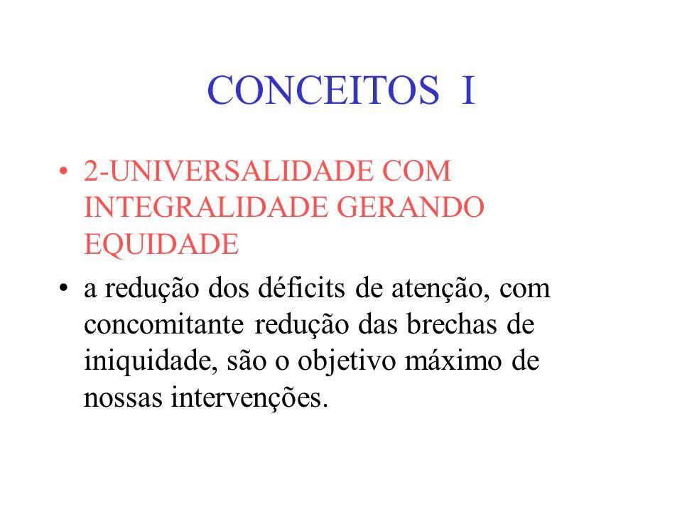 CONCEITOS I 2-UNIVERSALIDADE COM INTEGRALIDADE GERANDO EQUIDADE