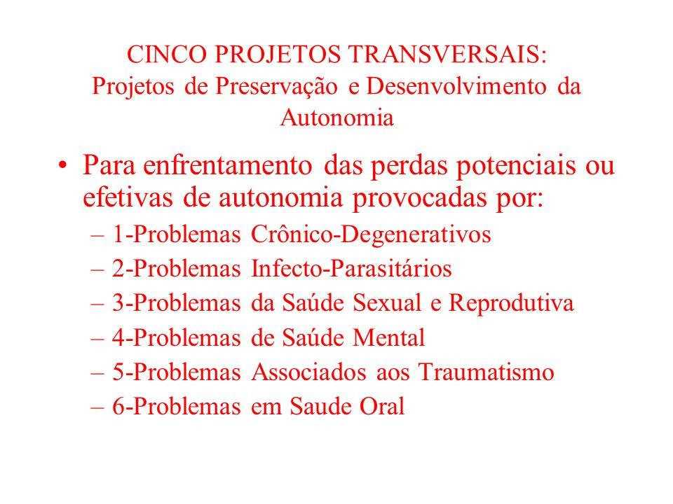 CINCO PROJETOS TRANSVERSAIS: Projetos de Preservação e Desenvolvimento da Autonomia