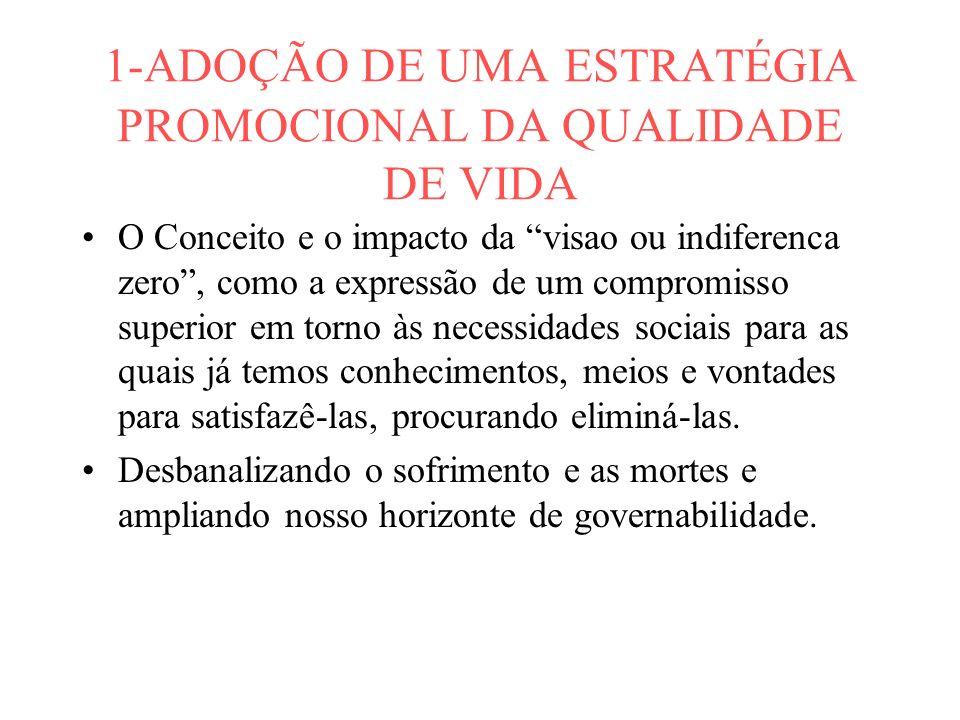 1-ADOÇÃO DE UMA ESTRATÉGIA PROMOCIONAL DA QUALIDADE DE VIDA
