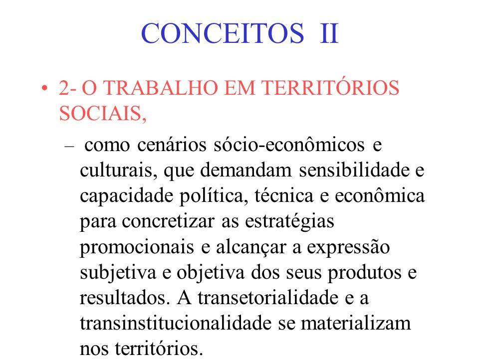 CONCEITOS II 2- O TRABALHO EM TERRITÓRIOS SOCIAIS,