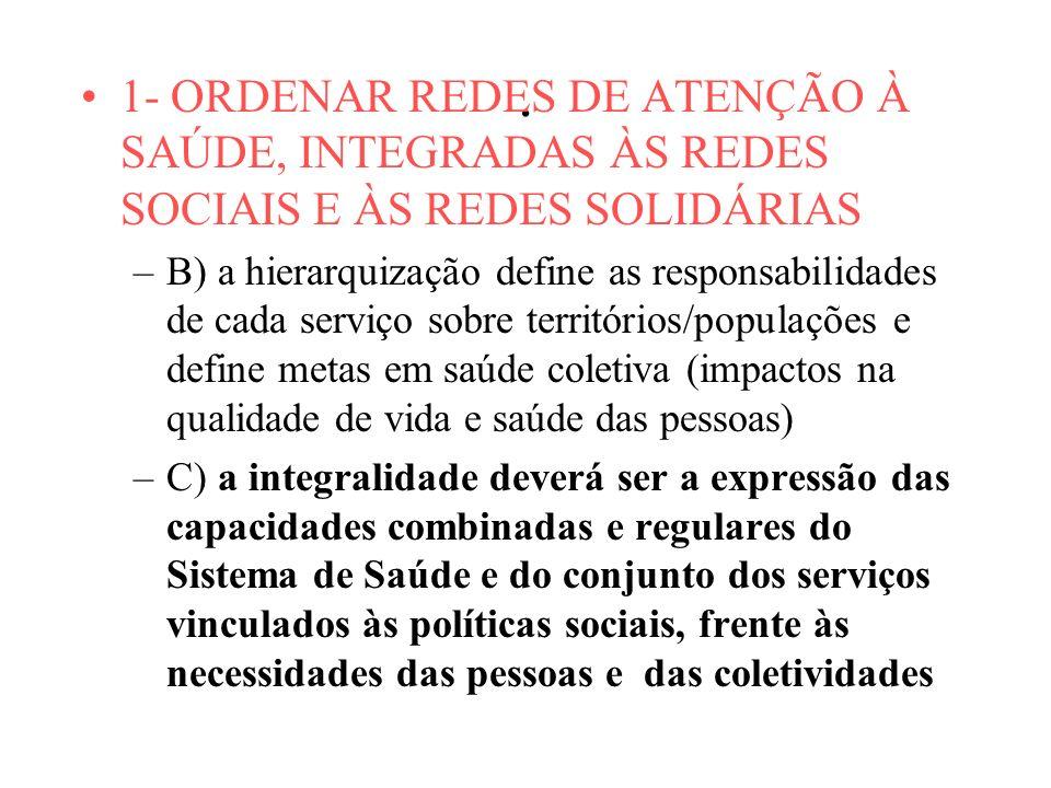 . 1- ORDENAR REDES DE ATENÇÃO À SAÚDE, INTEGRADAS ÀS REDES SOCIAIS E ÀS REDES SOLIDÁRIAS.