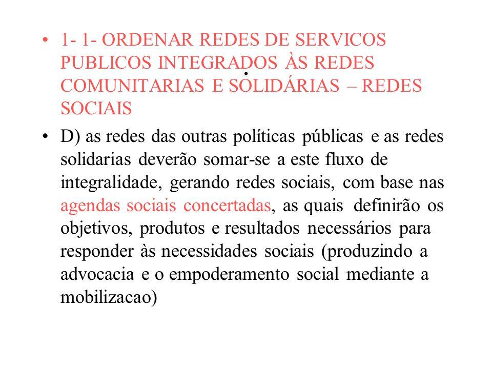 1- 1- ORDENAR REDES DE SERVICOS PUBLICOS INTEGRADOS ÀS REDES COMUNITARIAS E SOLIDÁRIAS – REDES SOCIAIS