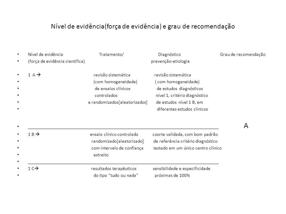 Nível de evidência(força de evidência) e grau de recomendação