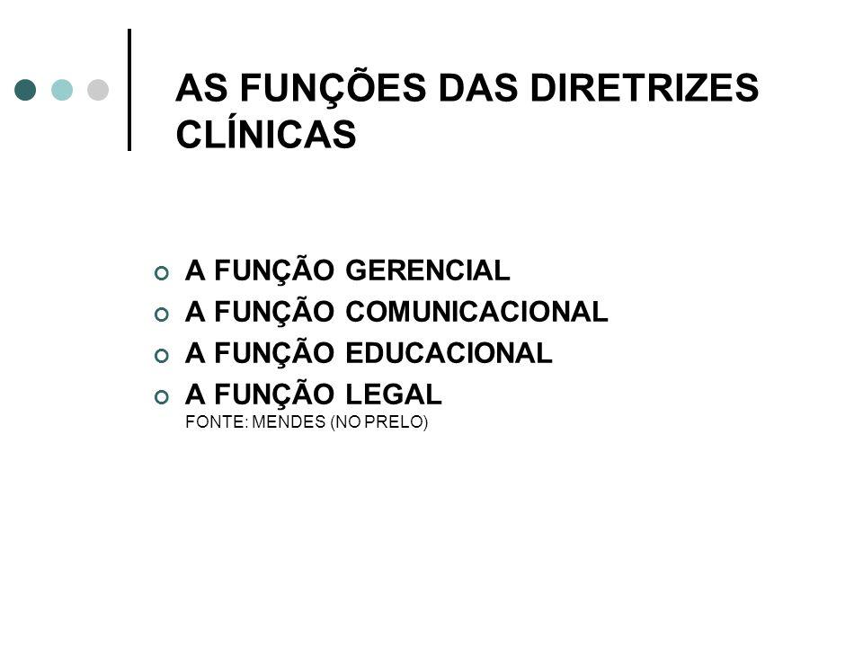 AS FUNÇÕES DAS DIRETRIZES CLÍNICAS