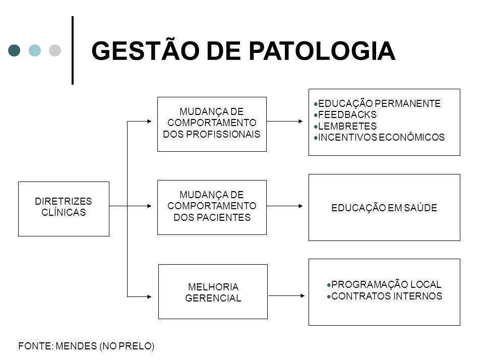 GESTÃO DE PATOLOGIA EDUCAÇÃO PERMANENTE FEEDBACKS LEMBRETES
