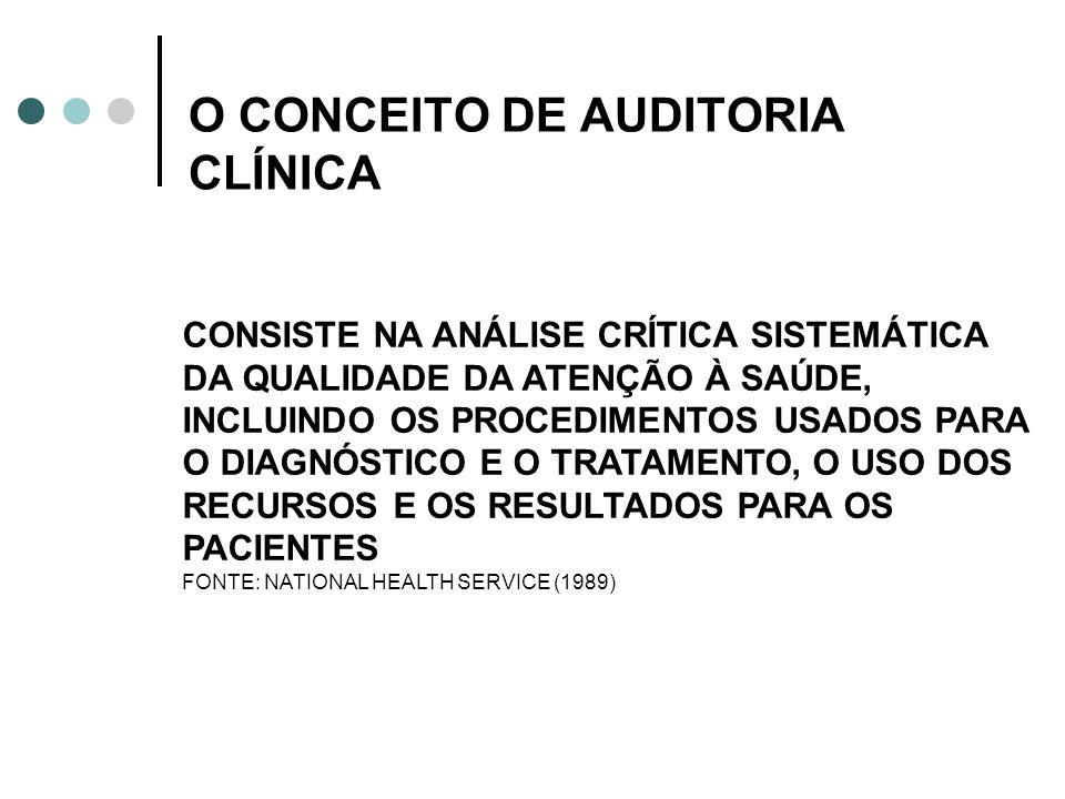 O CONCEITO DE AUDITORIA CLÍNICA