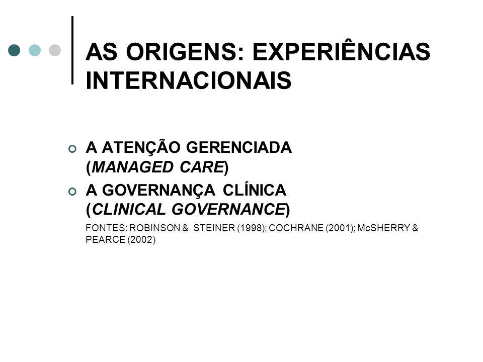 AS ORIGENS: EXPERIÊNCIAS INTERNACIONAIS