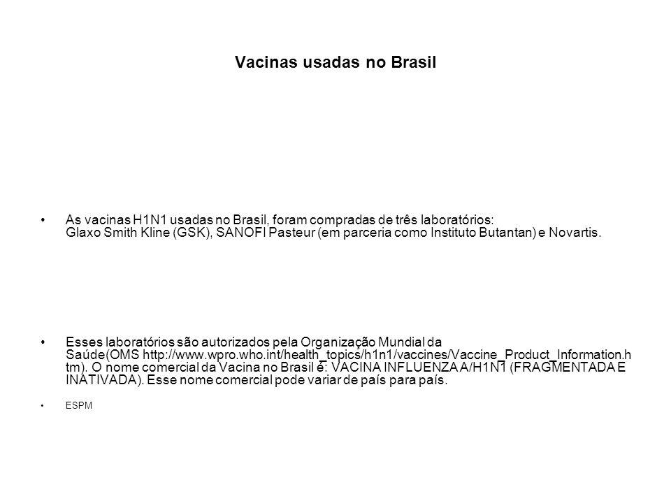 Vacinas usadas no Brasil