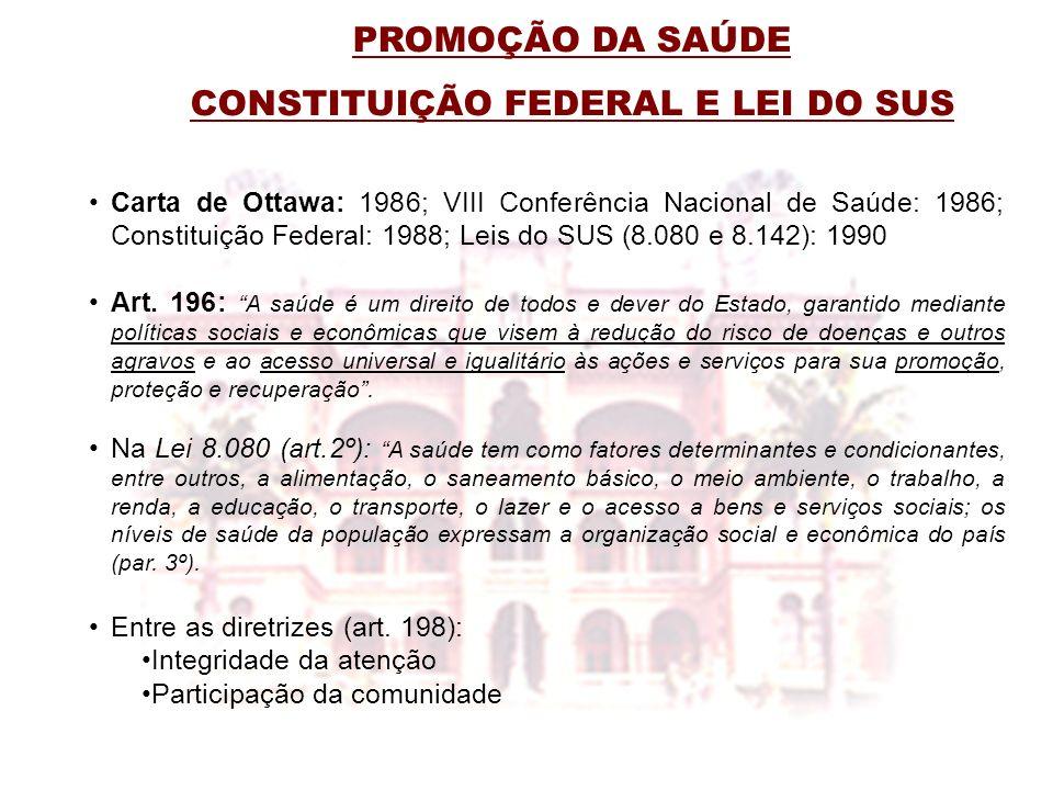 CONSTITUIÇÃO FEDERAL E LEI DO SUS