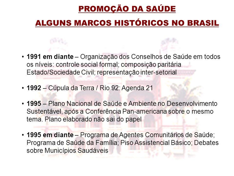 ALGUNS MARCOS HISTÓRICOS NO BRASIL