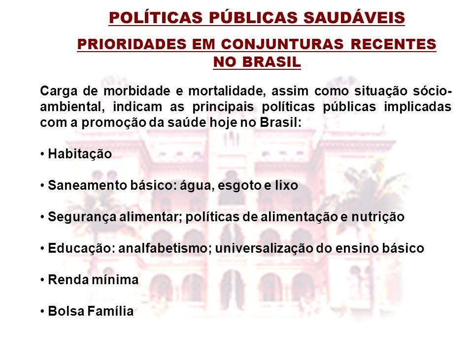 POLÍTICAS PÚBLICAS SAUDÁVEIS
