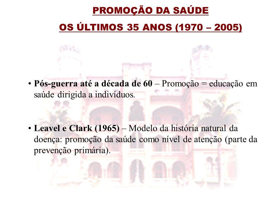PROMOÇÃO DA SAÚDE OS ÚLTIMOS 35 ANOS (1970 – 2005) Pós-guerra até a década de 60 – Promoção = educação em saúde dirigida a indivíduos.