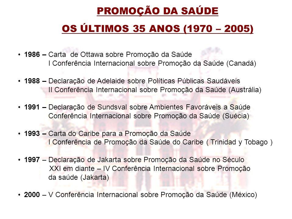 PROMOÇÃO DA SAÚDE OS ÚLTIMOS 35 ANOS (1970 – 2005)