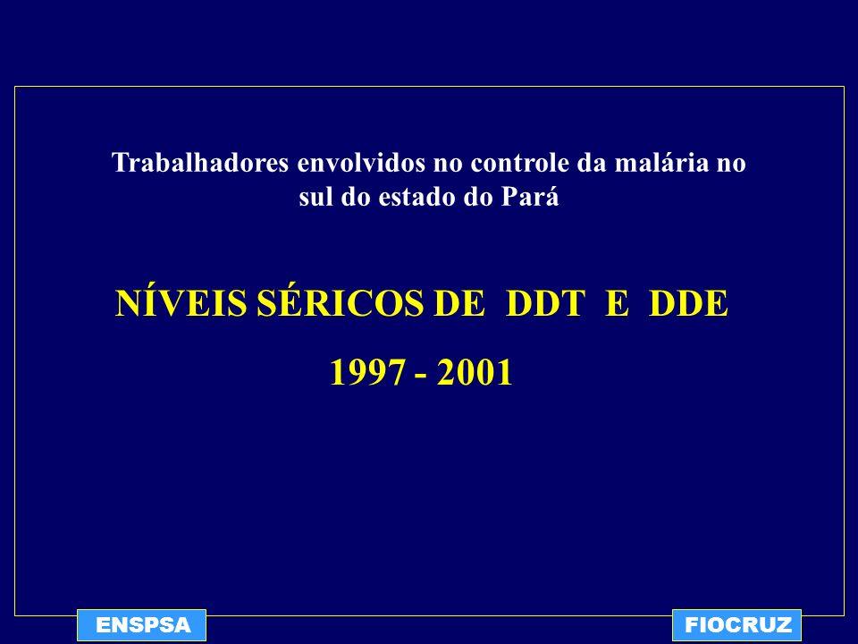 NÍVEIS SÉRICOS DE DDT E DDE