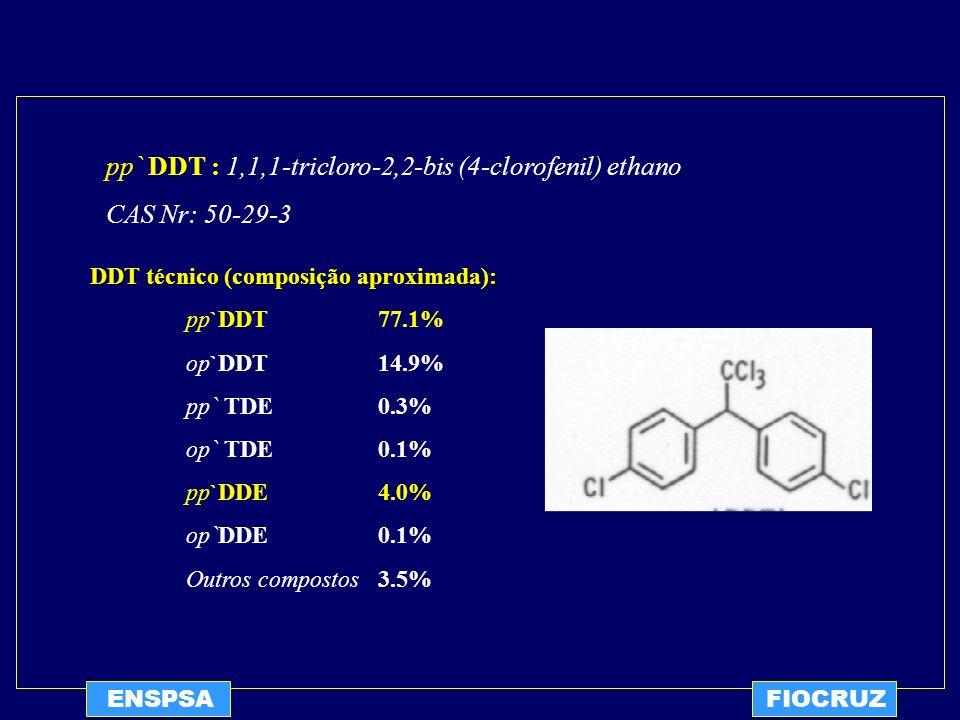pp` DDT : 1,1,1-tricloro-2,2-bis (4-clorofenil) ethano CAS Nr: 50-29-3