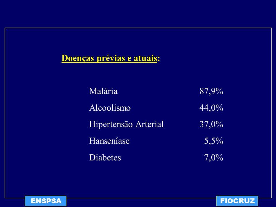 Doenças prévias e atuais: