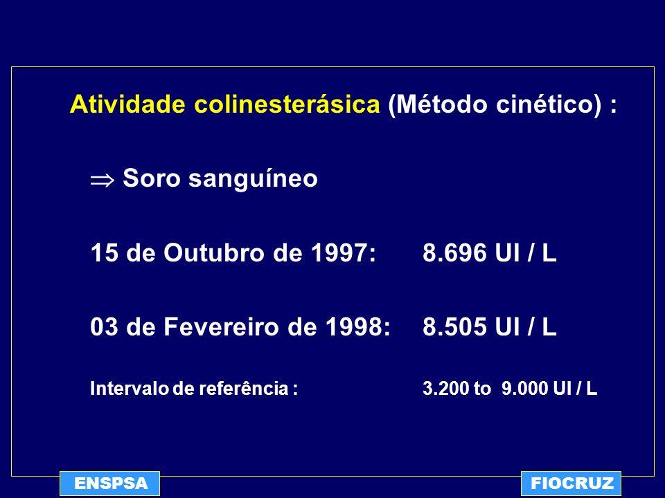 Atividade colinesterásica (Método cinético) :