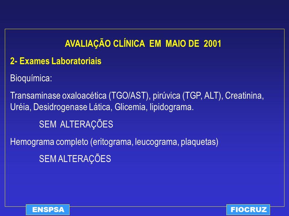 AVALIAÇÃO CLÍNICA EM MAIO DE 2001