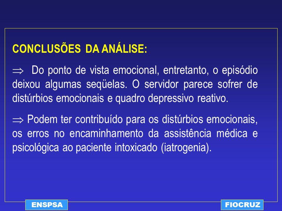 CONCLUSÕES DA ANÁLISE: