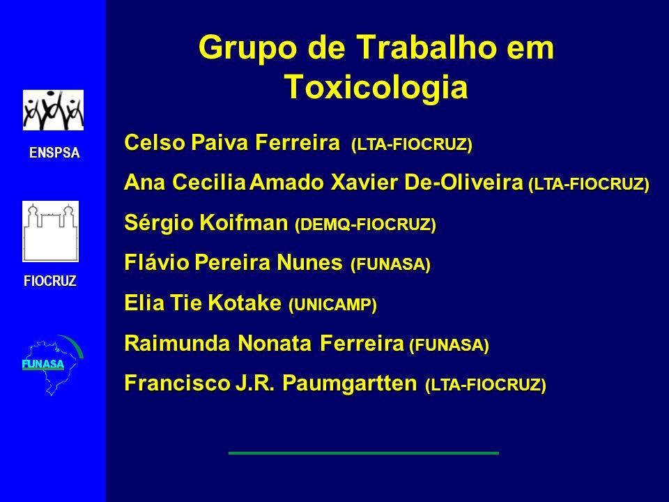 Grupo de Trabalho em Toxicologia