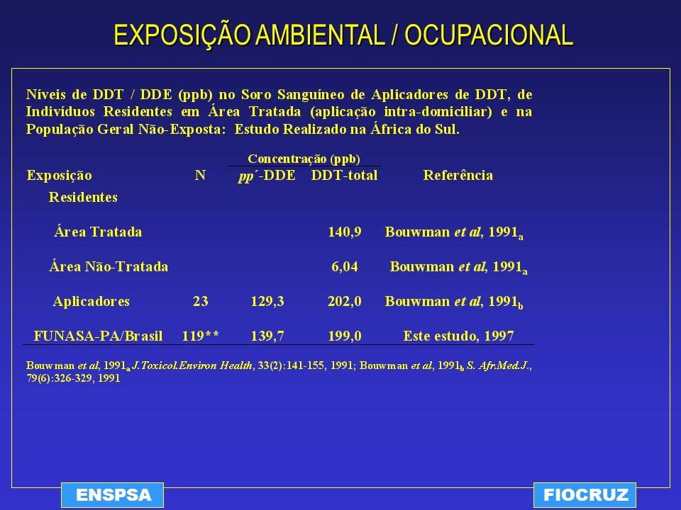 EXPOSIÇÃO AMBIENTAL / OCUPACIONAL
