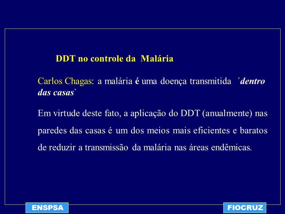 DDT no controle da Malária