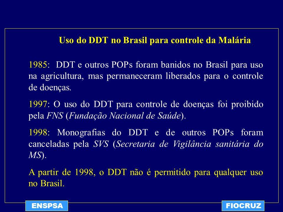 Uso do DDT no Brasil para controle da Malária