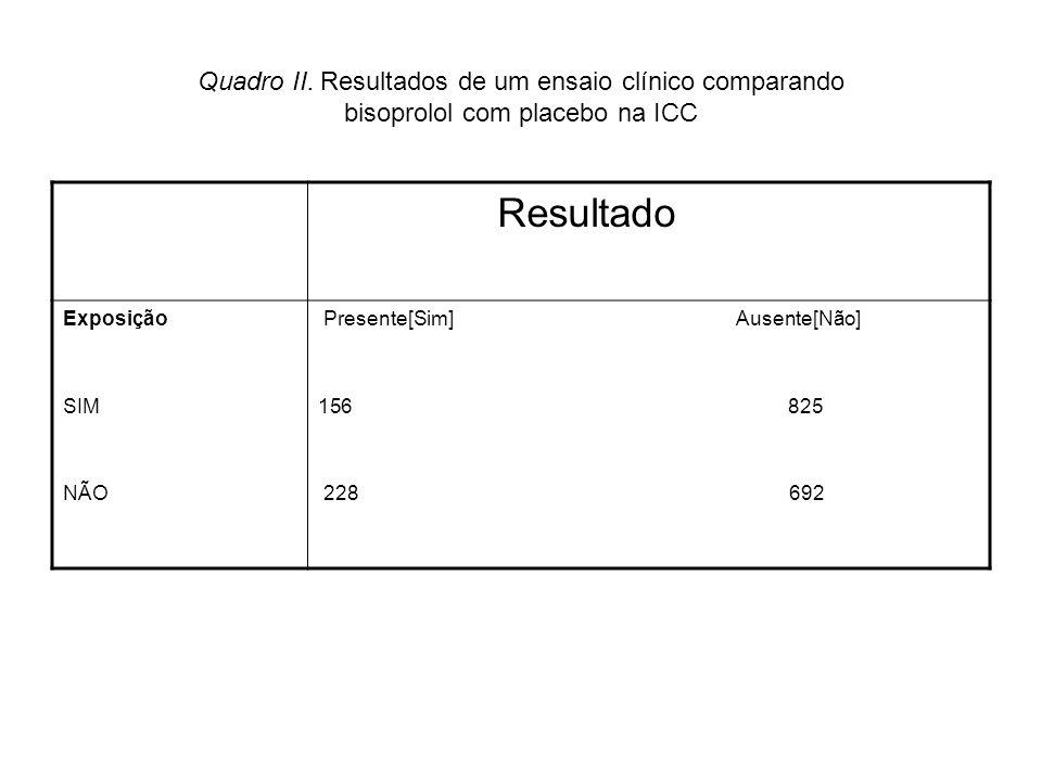 Quadro II. Resultados de um ensaio clínico comparando bisoprolol com placebo na ICC