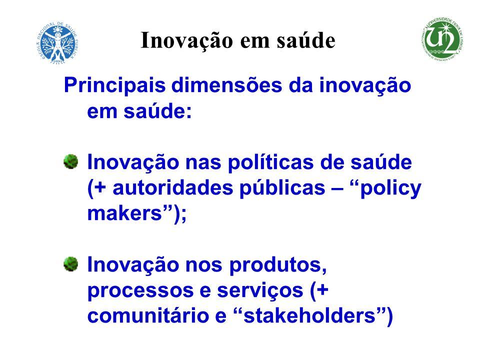Inovação em saúde Principais dimensões da inovação em saúde: