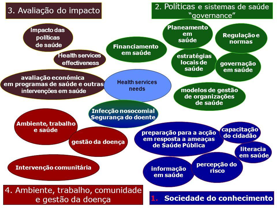 4. Ambiente, trabalho, comunidade e gestão da doença