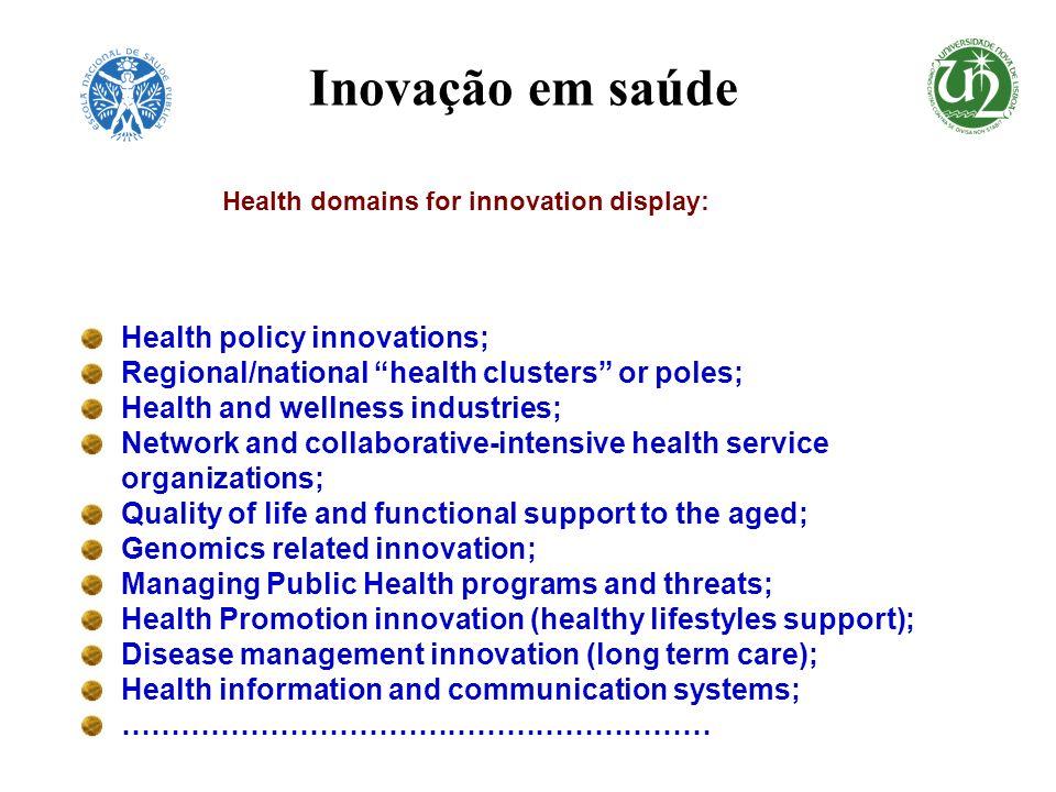 Inovação em saúde Health policy innovations;