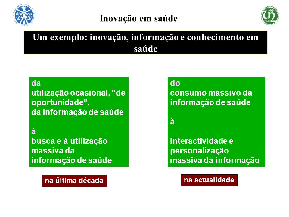 Um exemplo: inovação, informação e conhecimento em saúde