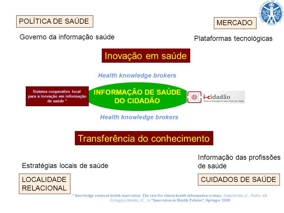 Sistema cooperativo local para a inovação em informação