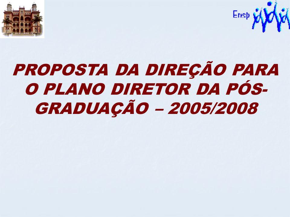 PROPOSTA DA DIREÇÃO PARA O PLANO DIRETOR DA PÓS-GRADUAÇÃO – 2005/2008
