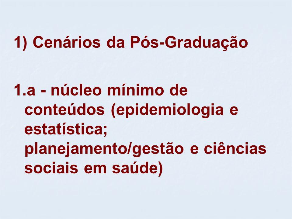 Cenários da Pós-Graduação
