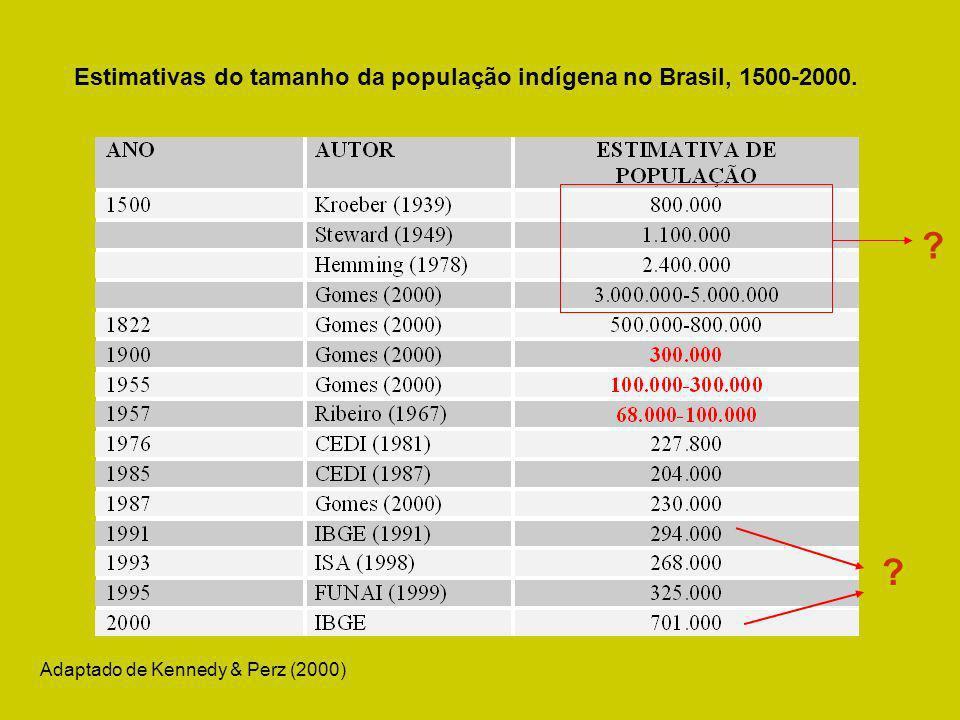Estimativas do tamanho da população indígena no Brasil, 1500-2000.