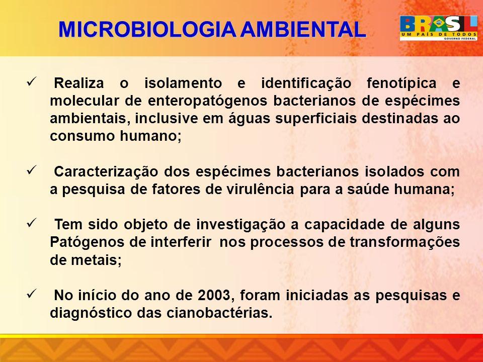 MICROBIOLOGIA AMBIENTAL