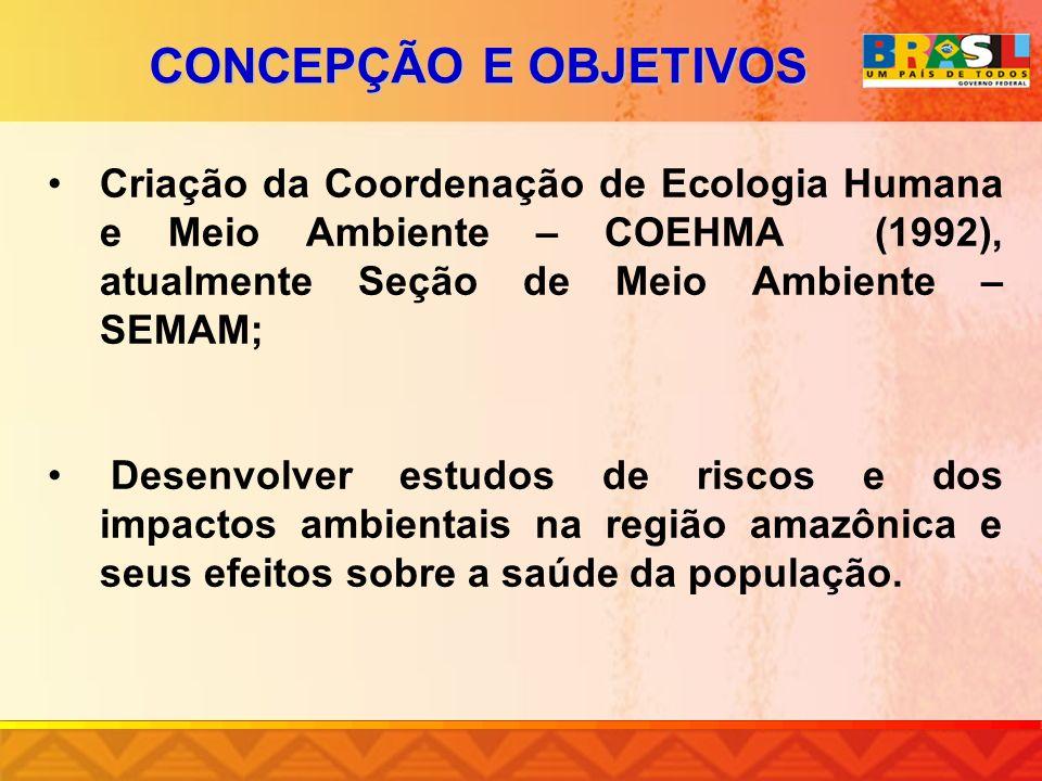 CONCEPÇÃO E OBJETIVOS Criação da Coordenação de Ecologia Humana e Meio Ambiente – COEHMA (1992), atualmente Seção de Meio Ambiente – SEMAM;