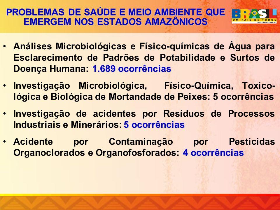PROBLEMAS DE SAÚDE E MEIO AMBIENTE QUE EMERGEM NOS ESTADOS AMAZÔNICOS