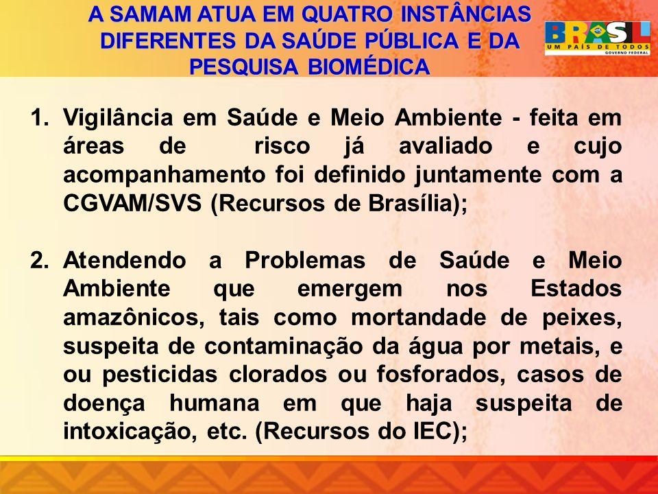 A SAMAM ATUA EM QUATRO INSTÂNCIAS DIFERENTES DA SAÚDE PÚBLICA E DA